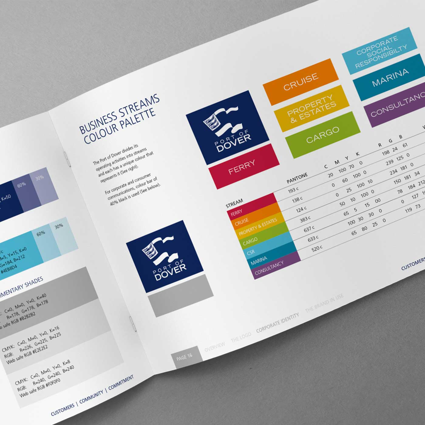 Port of Dover Brand Guidelines - Business Streams