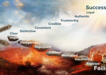 Brand heaven hell landscape